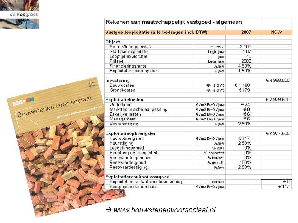  www.bouwstenenvoorsociaal.nl