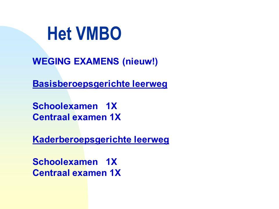 Het VMBO WEGING EXAMENS (nieuw!) Basisberoepsgerichte leerweg Schoolexamen 1X Centraal examen 1X Kaderberoepsgerichte leerweg Schoolexamen 1X Centraal