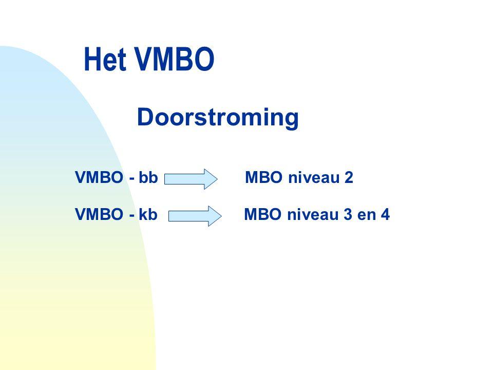 Het VMBO VMBO - bb MBO niveau 2 VMBO - kb MBO niveau 3 en 4 Doorstroming