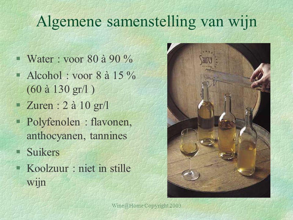 Wine@Home Copyright 2003 Algemene samenstelling van wijn §Water : voor 80 à 90 % §Alcohol : voor 8 à 15 % (60 à 130 gr/l ) §Zuren : 2 à 10 gr/l §Polyfenolen : flavonen, anthocyanen, tannines §Suikers §Koolzuur : niet in stille wijn