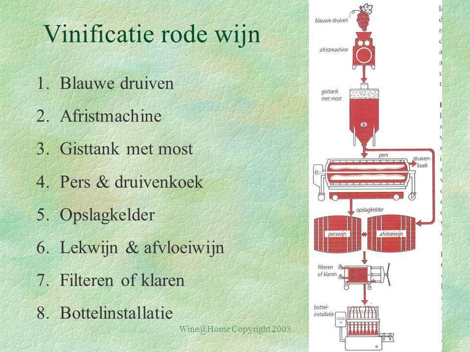 Wine@Home Copyright 2003 Vinificatie rode wijn 1.Blauwe druiven 2.Afristmachine 3.Gisttank met most 4.Pers & druivenkoek 5.Opslagkelder 6.Lekwijn & afvloeiwijn 7.Filteren of klaren 8.Bottelinstallatie