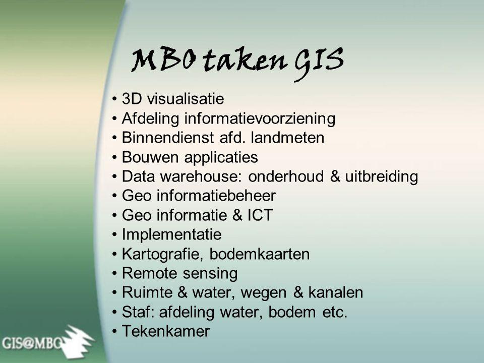 Heeft u GIS stageplaatsen voor MBO'ers? 52% 29% 19% ja wellicht nee