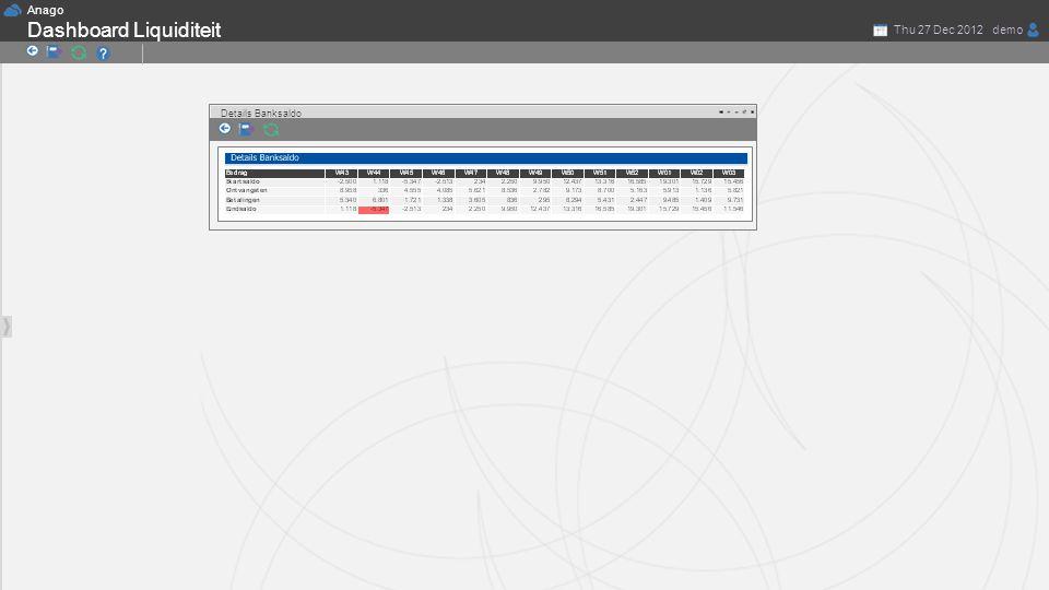 Anago demoThu 27 Dec 2012 Dashboard Liquiditeit Details Banksaldo