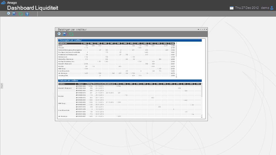 Anago demoThu 27 Dec 2012 Dashboard Liquiditeit Betalingen per crediteur