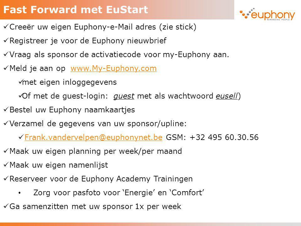 Fast Forward met EuStart Creeër uw eigen Euphony-e-Mail adres (zie stick) Registreer je voor de Euphony nieuwbrief Vraag als sponsor de activatiecode