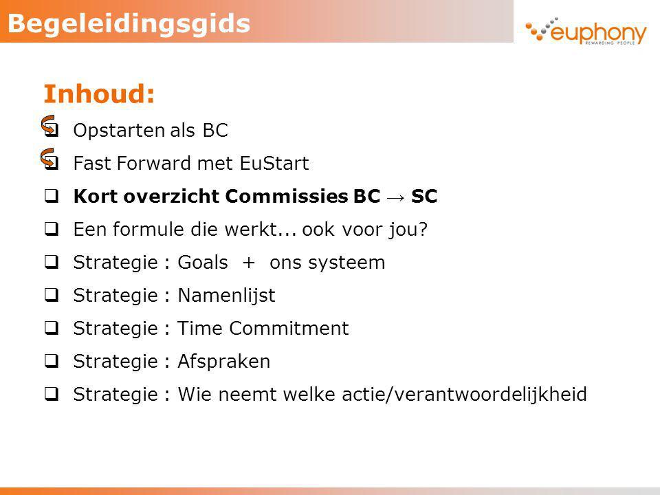 Begeleidingsgids Inhoud:  Opstarten als BC  Fast Forward met EuStart  Kort overzicht Commissies BC → SC  Een formule die werkt... ook voor jou? 
