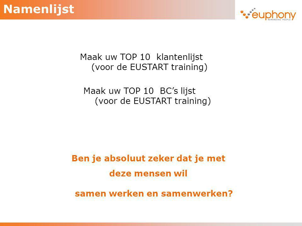 Namenlijst Maak uw TOP 10 klantenlijst (voor de EUSTART training) Maak uw TOP 10 BC's lijst (voor de EUSTART training) Ben je absoluut zeker dat je me