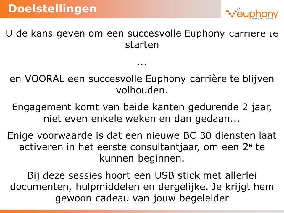 Doelstellingen U de kans geven om een succesvolle Euphony carrière te starten... en VOORAL een succesvolle Euphony carrière te blijven volhouden. Enga