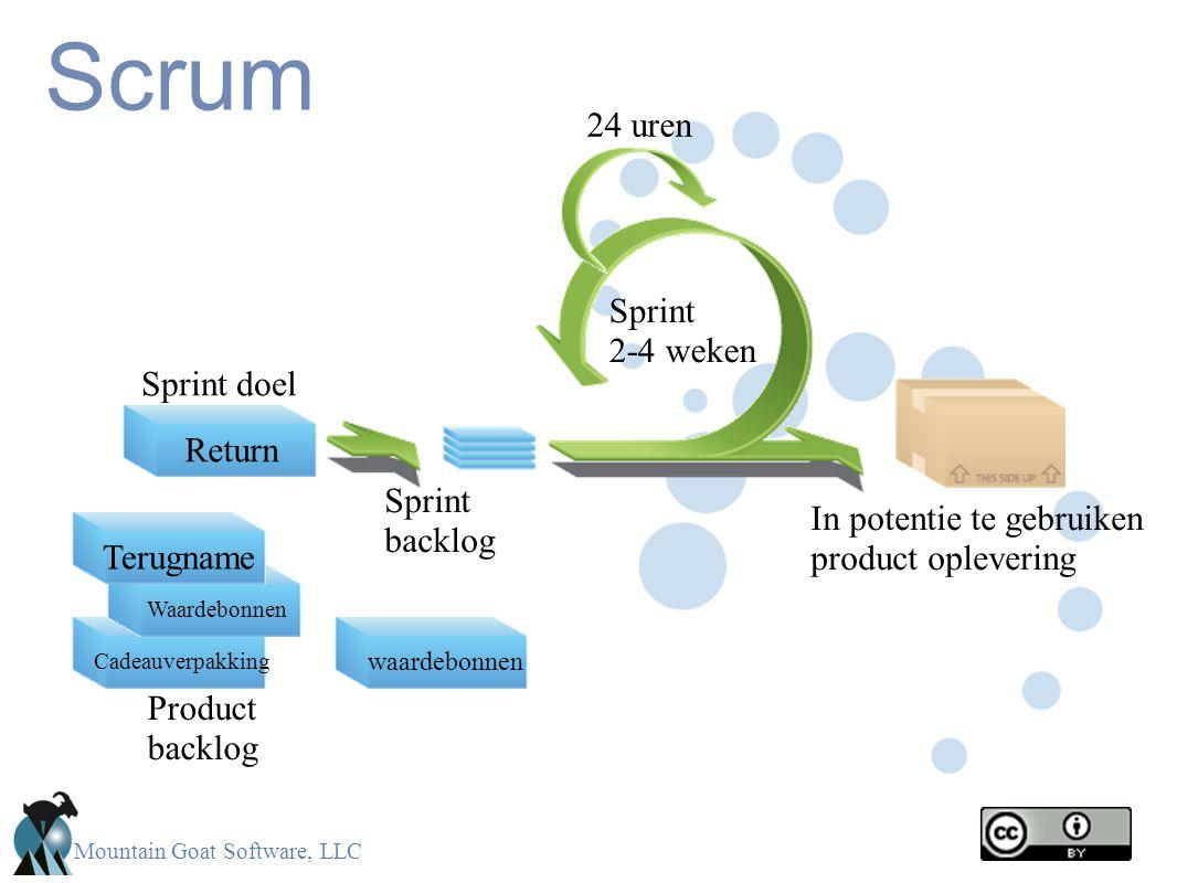 Mountain Goat Software, LLC Scrum Cancel Gift wrapReturn Sprint 2-4 weken Return Sprint doel Sprint backlog In potentie te gebruiken product opleverin