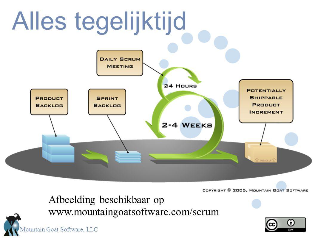 Mountain Goat Software, LLC Alles tegelijktijd Afbeelding beschikbaar op www.mountaingoatsoftware.com/scrum