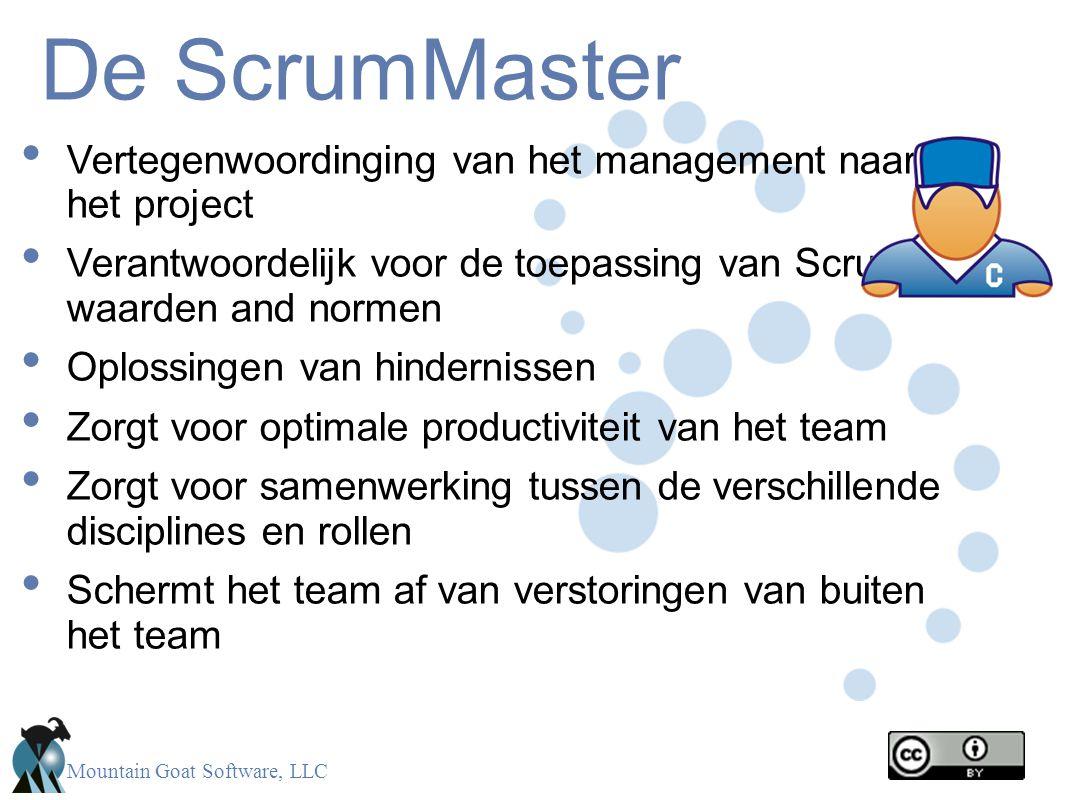 Mountain Goat Software, LLC De ScrumMaster Vertegenwoordinging van het management naar het project Verantwoordelijk voor de toepassing van Scrum waard
