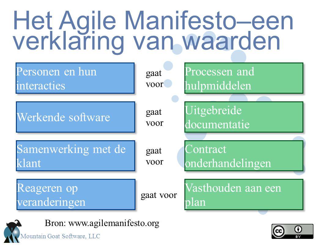 Mountain Goat Software, LLC Het Agile Manifesto–een verklaring van waarden Processen and hulpmiddelen Personen en hun interacties gaat voor Vasthouden