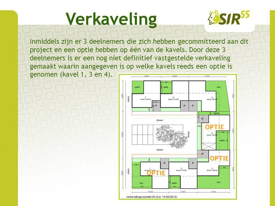 www.sir-55.nl