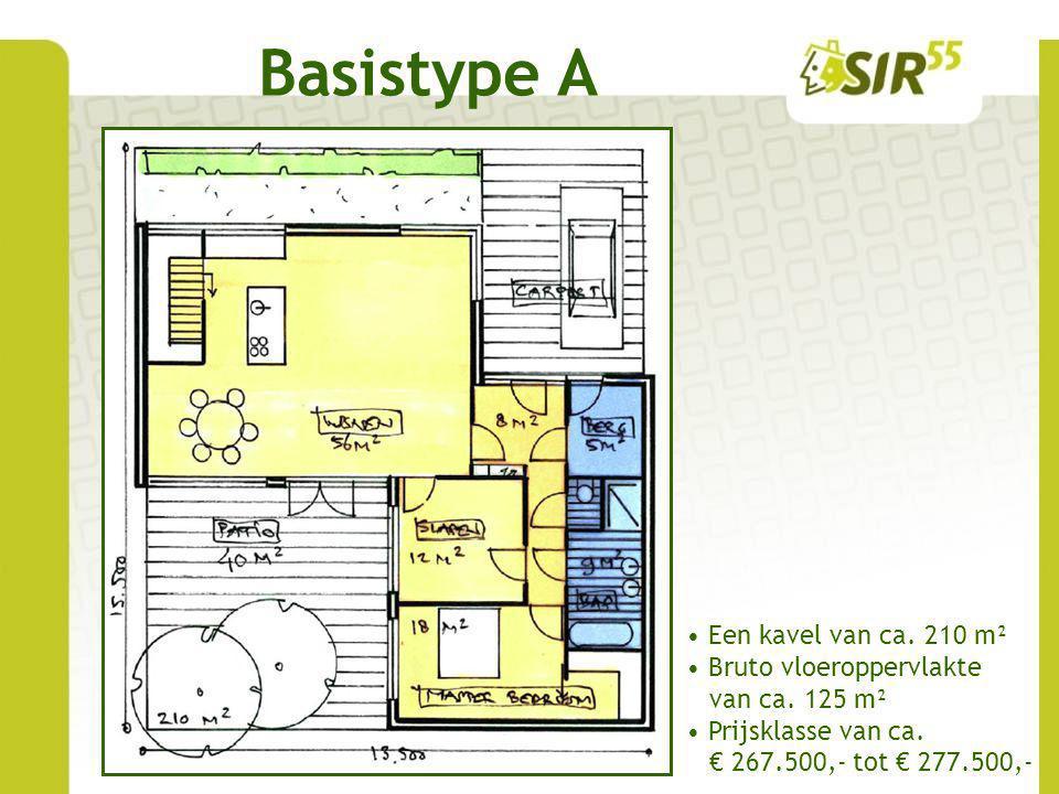 Basistype A Een kavel van ca. 210 m² Bruto vloeroppervlakte van ca. 125 m² Prijsklasse van ca. € 267.500,- tot € 277.500,-