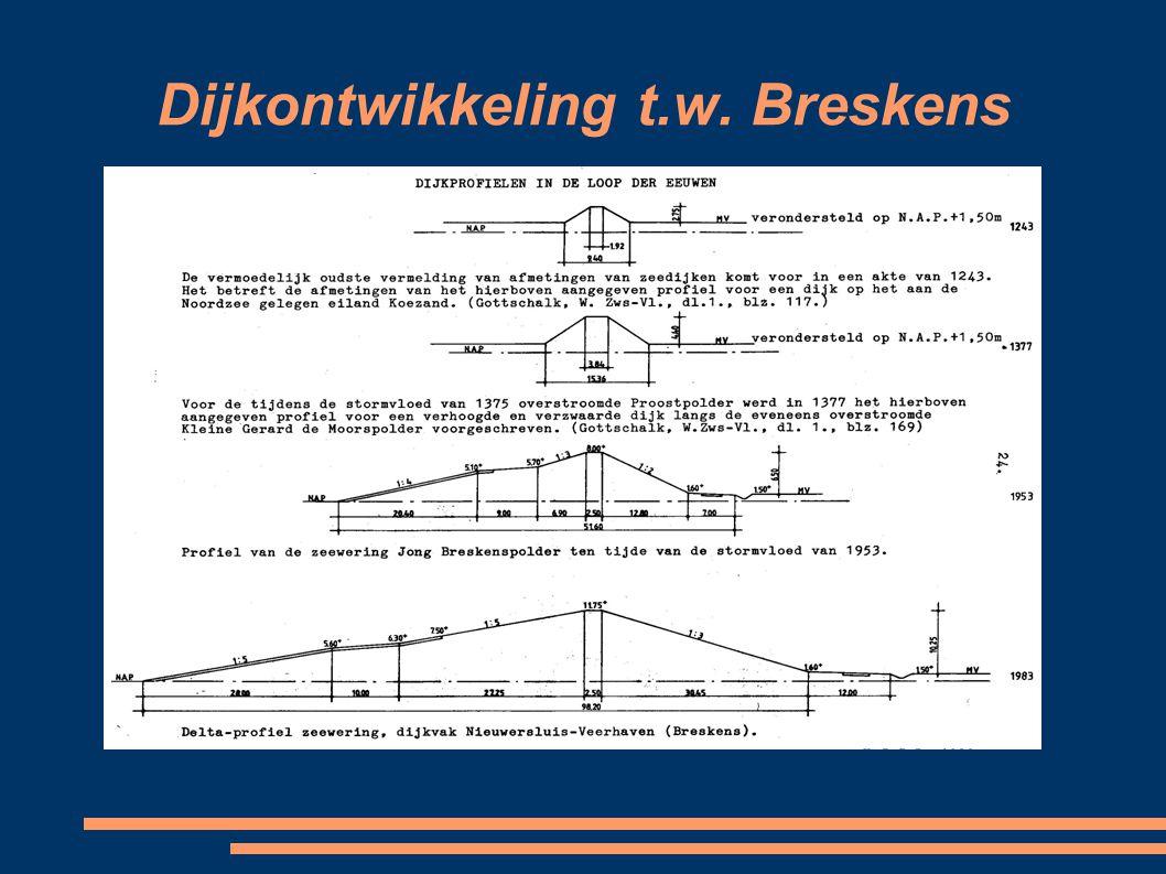 Dijkontwikkeling t.w. Breskens