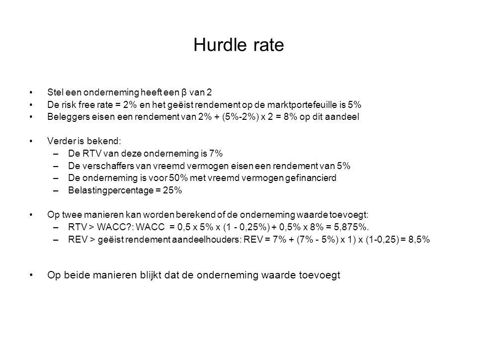Hurdle rate Stel een onderneming heeft een β van 2 De risk free rate = 2% en het geëist rendement op de marktportefeuille is 5% Beleggers eisen een re