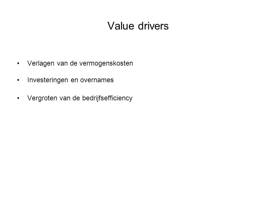 Value drivers Verlagen van de vermogenskosten Investeringen en overnames Vergroten van de bedrijfsefficiency