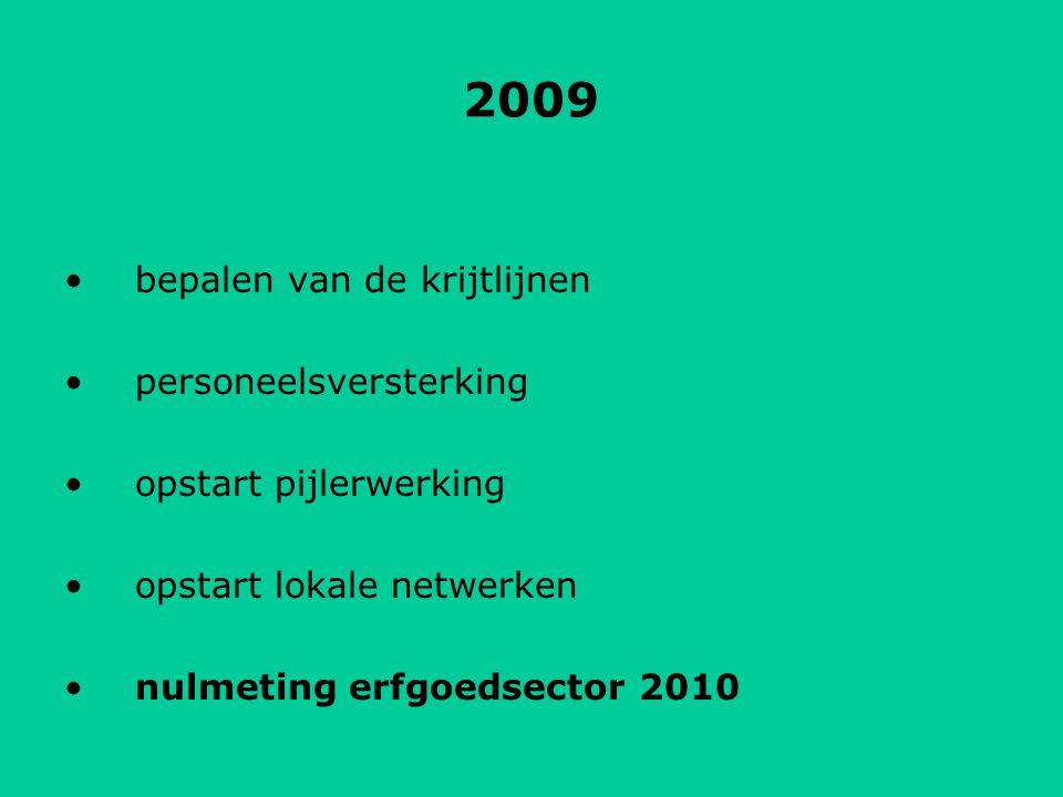 2009 bepalen van de krijtlijnen personeelsversterking opstart pijlerwerking opstart lokale netwerken nulmeting erfgoedsector 2010