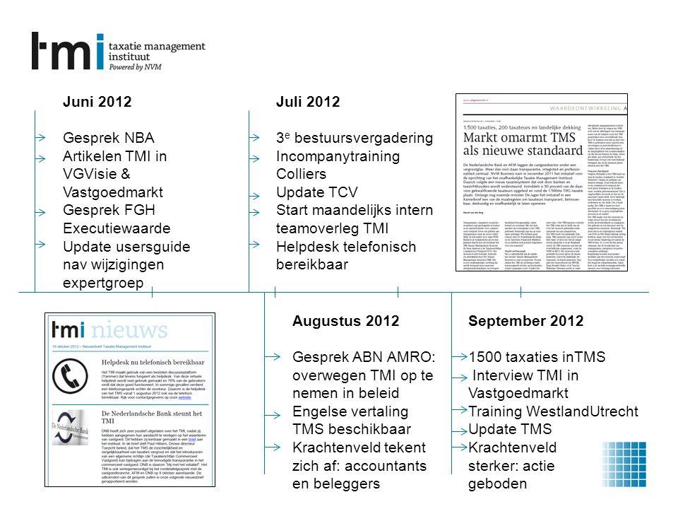 Stand van zaken TMI - oktober 2012  Ruim 200 taxateurs hebben een basistraining gevolgd en maken gebruik van het systeem.