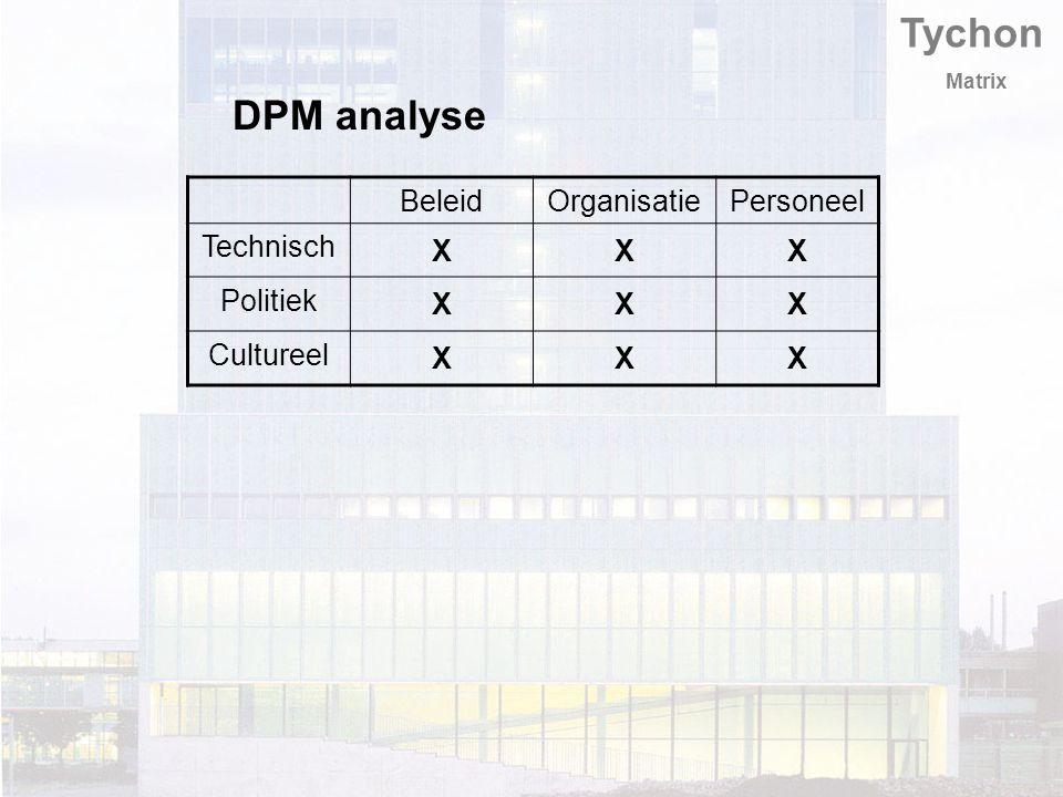 Tychon Matrix BeleidOrganisatiePersoneel Technisch XXX Politiek XXX Cultureel XXX DPM analyse