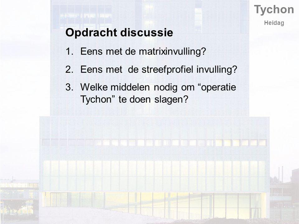 Tychon Heidag Opdracht discussie 1.Eens met de matrixinvulling.