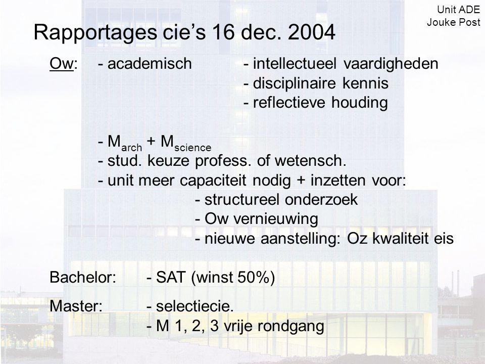 Stand van zaken januari 2005 Minder invliegers maar betere jaarcontracten levert multi- inzetbaarheid op Verhoogde inzet ten behoeve van benoeming hoogleraren, in het verlengde daarvan UHD's Verhoogde inzet verwerven 2 e -3 e geldstroom - Slim bouwenEUR - IFD boekSEV - NWO – STIP aanvraagNWO - Convenant gemeente Eindhoven - Re- Architecture Fundacao C&T Lisboa - Ghana project NUFFIC Budget 2005 +/- € 200.000 Unit ADE Jouke Post