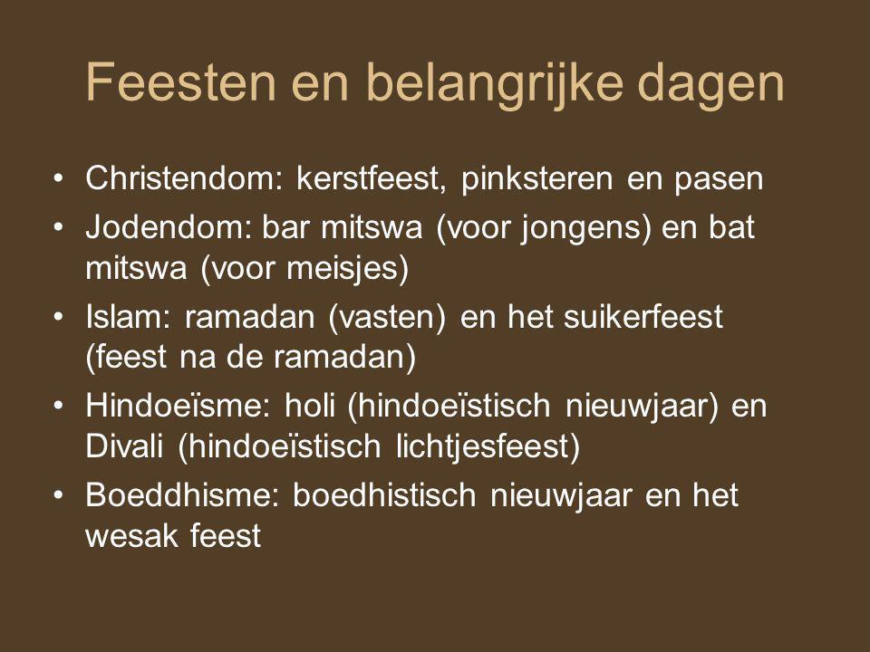 profeten Christendom: Jezus Jodendom: Mozes Islam: Mohammed Hindoeisme: Geen Boeddhisme: Boeddha