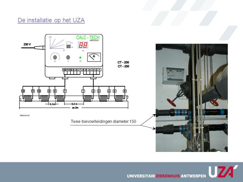 De installatie op het UZA Twee toevoerleidingen diameter 150