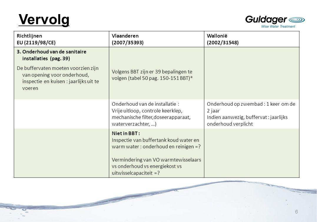 Vervolg Richtlijnen EU (2119/98/CE) Vlaanderen (2007/35393) Wallonië (2002/31548) 3. Onderhoud van de sanitaire installaties (pag. 39) De buffervaten