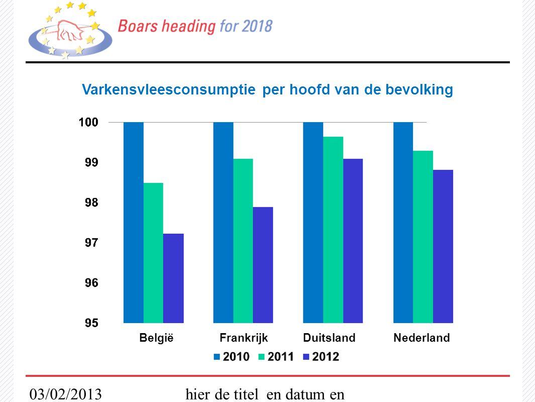 03/02/2013hier de titel en datum en boars heading for 2018 Varkensvleesconsumptie per hoofd van de bevolking België FrankrijkDuitslandNederland
