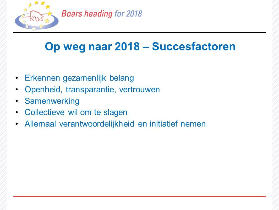 Op weg naar 2018 – Succesfactoren Erkennen gezamenlijk belang Openheid, transparantie, vertrouwen Samenwerking Collectieve wil om te slagen Allemaal verantwoordelijkheid en initiatief nemen