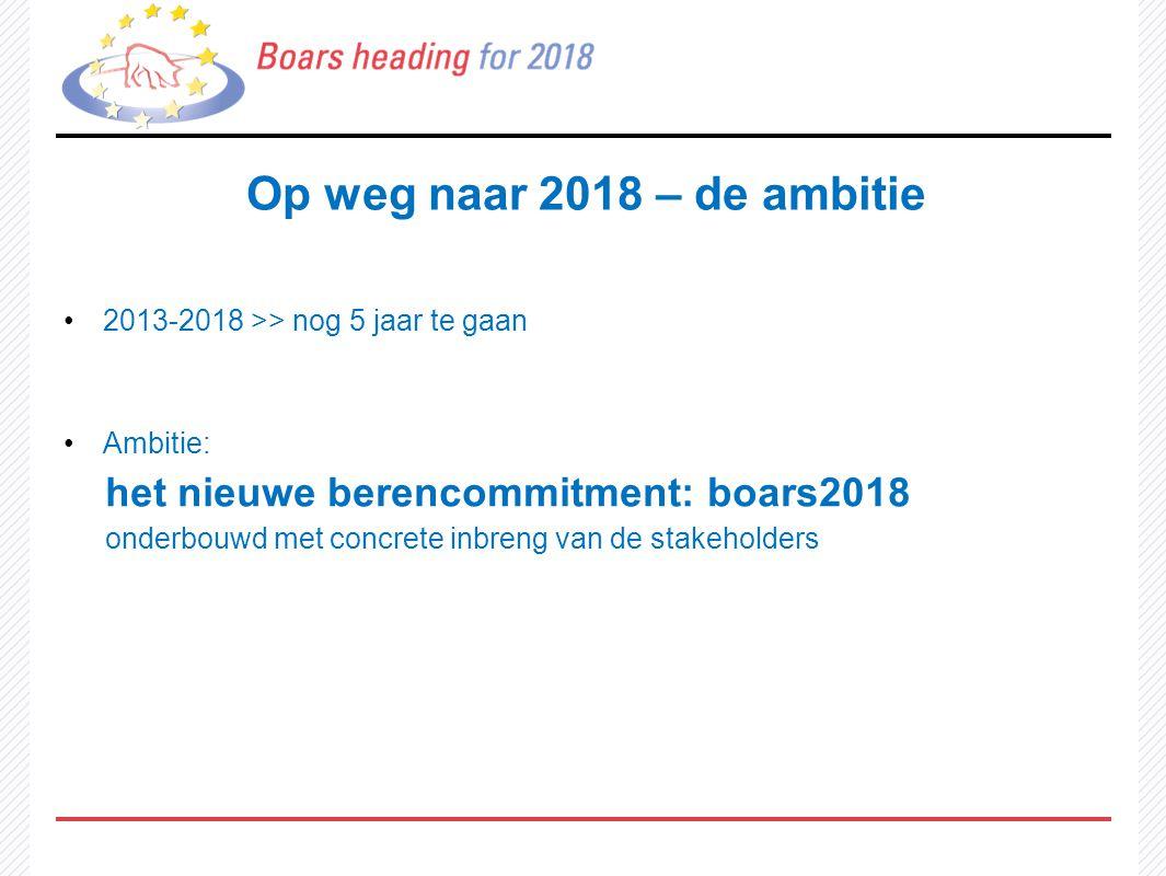 Op weg naar 2018 – de ambitie 2013-2018 >> nog 5 jaar te gaan Ambitie: het nieuwe berencommitment: boars2018 onderbouwd met concrete inbreng van de stakeholders