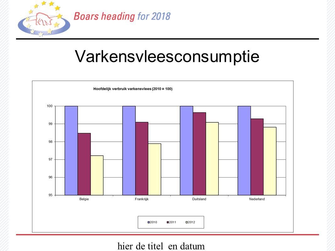 Succesfactoren  Erkennen gezamenlijk belang  Openheid, transparantie, vertrouwen  Samenwerking  Collectieve wil om te slagen  Kennis en ervaringen delen in NL en daarbuiten  En nu naar de resultaten van het onderzoek: het houden van beren in de praktijk