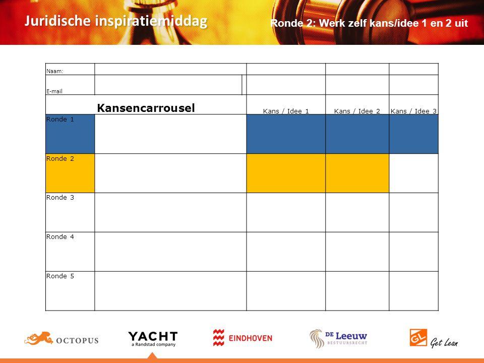 Juridische inspiratiemiddag Naam: E-mail Kansencarrousel Kans / Idee 1Kans / Idee 2Kans / Idee 3 Ronde 1 Ronde 2 Ronde 3 Ronde 4 Ronde 5 Ronde 2: Werk