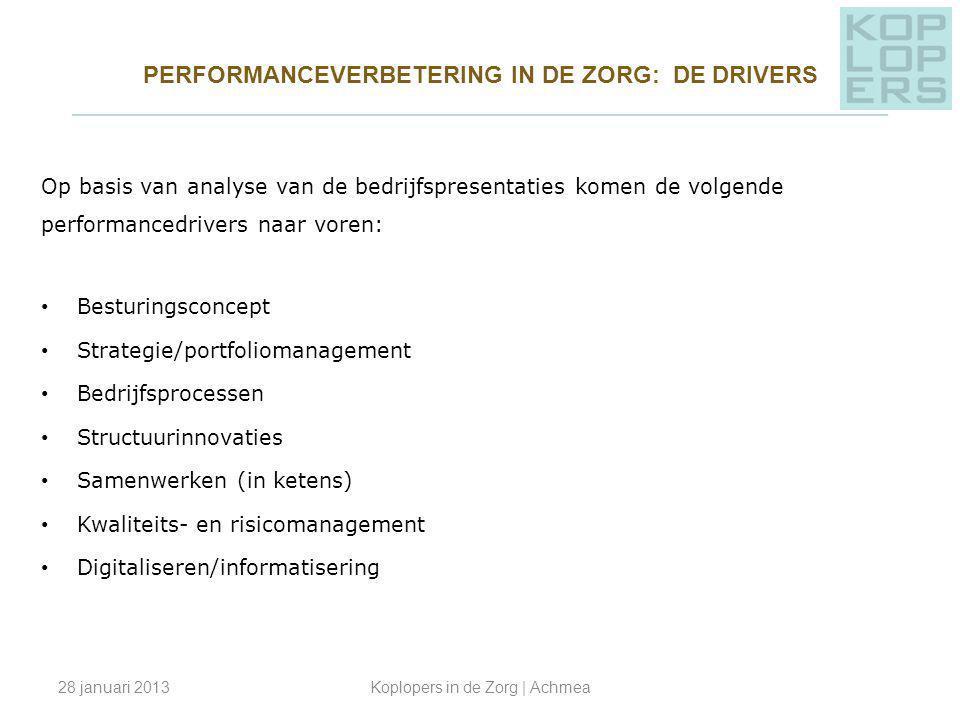 PERFORMANCEVERBETERING IN DE ZORG: DE DRIVERS ________________________________________________ Op basis van analyse van de bedrijfspresentaties komen de volgende performancedrivers naar voren: Besturingsconcept Strategie/portfoliomanagement Bedrijfsprocessen Structuurinnovaties Samenwerken (in ketens) Kwaliteits- en risicomanagement Digitaliseren/informatisering 28 januari 2013Koplopers in de Zorg | Achmea
