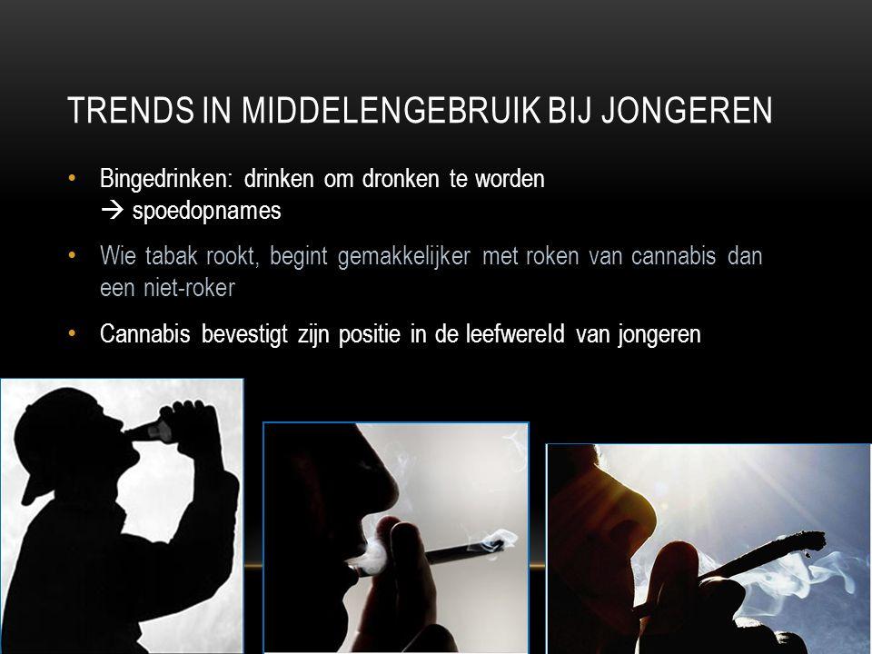 TRENDS IN MIDDELENGEBRUIK BIJ JONGEREN Bingedrinken: drinken om dronken te worden  spoedopnames Wie tabak rookt, begint gemakkelijker met roken van c