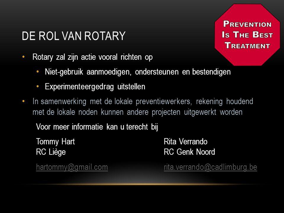 DE ROL VAN ROTARY Rotary zal zijn actie vooral richten op Niet-gebruik aanmoedigen, ondersteunen en bestendigen Experimenteergedrag uitstellen In same