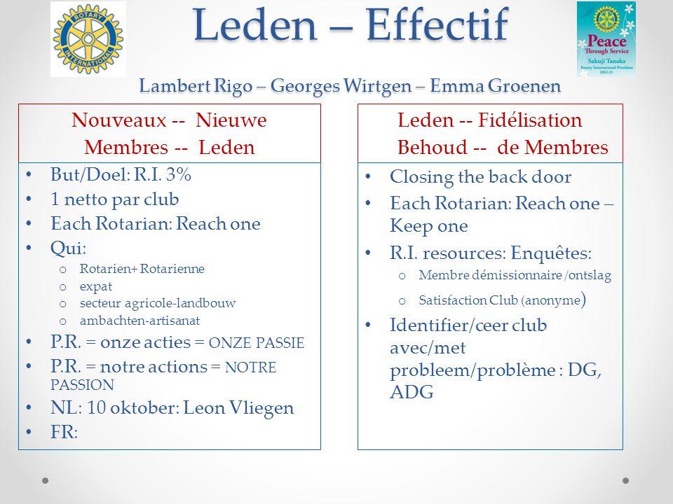 Leden – Effectif Lambert Rigo – Georges Wirtgen – Emma Groenen Nouveaux -- Nieuwe Membres -- Leden Leden -- Fidélisation Behoud -- de Membres But/Doel