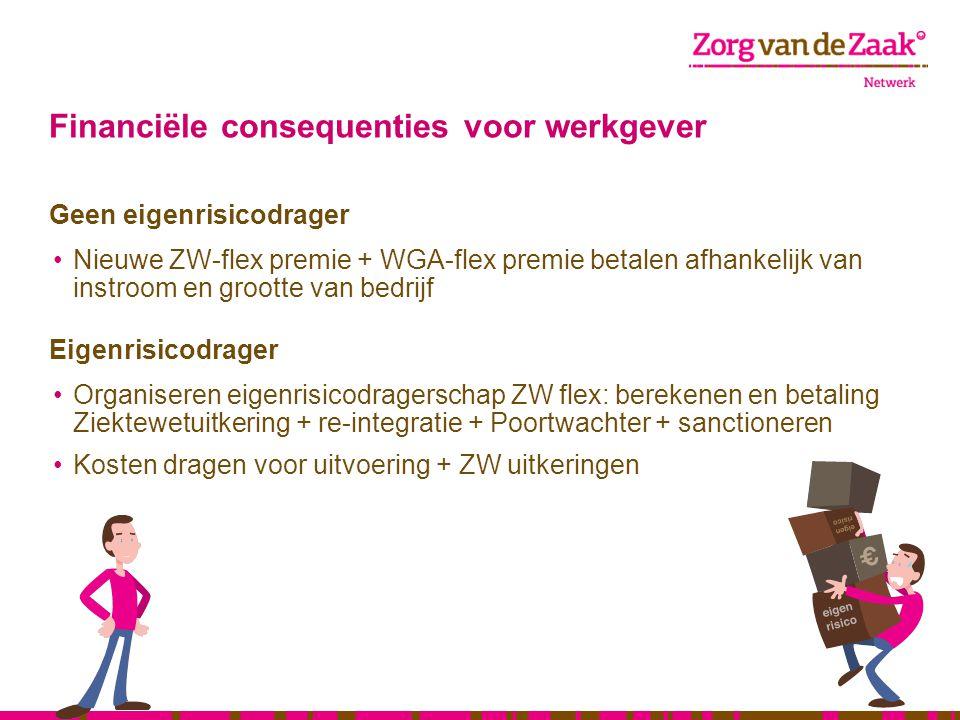 Financiële consequenties voor werkgever Geen eigenrisicodrager Nieuwe ZW-flex premie + WGA-flex premie betalen afhankelijk van instroom en grootte van