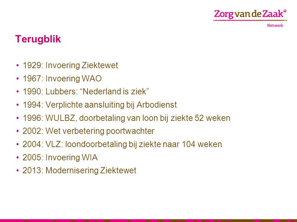 """Terugblik 1929: Invoering Ziektewet 1967: Invoering WAO 1990: Lubbers: """"Nederland is ziek"""" 1994: Verplichte aansluiting bij Arbodienst 1996: WULBZ, do"""