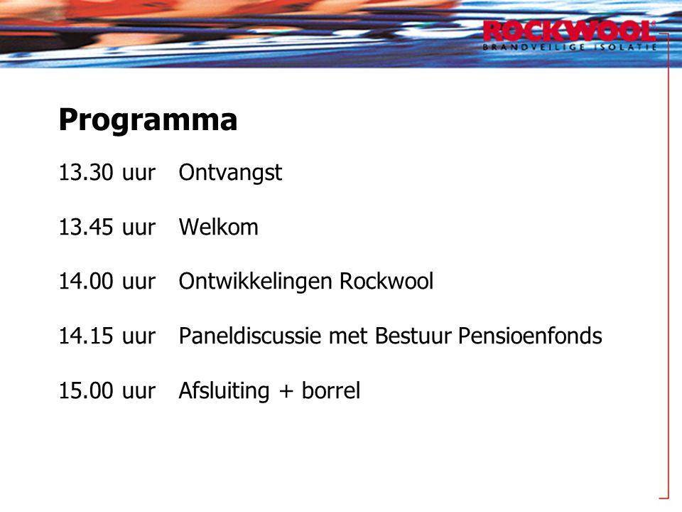 Verloop uitkeringen + premie-inkomsten incl. extra premie Rockwool Σ EUR 23 mio
