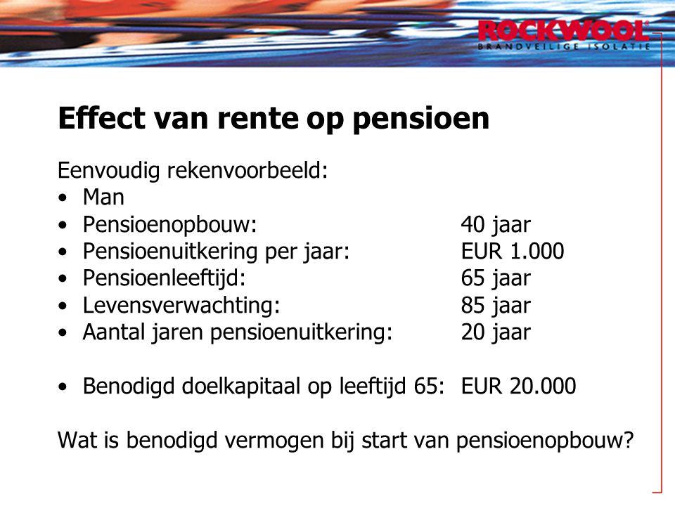 Effect van rente op pensioen Eenvoudig rekenvoorbeeld: Man Pensioenopbouw:40 jaar Pensioenuitkering per jaar:EUR 1.000 Pensioenleeftijd:65 jaar Levensverwachting:85 jaar Aantal jaren pensioenuitkering:20 jaar Benodigd doelkapitaal op leeftijd 65: EUR 20.000 Wat is benodigd vermogen bij start van pensioenopbouw