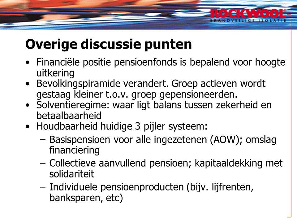 Overige discussie punten Financiële positie pensioenfonds is bepalend voor hoogte uitkering Bevolkingspiramide verandert.