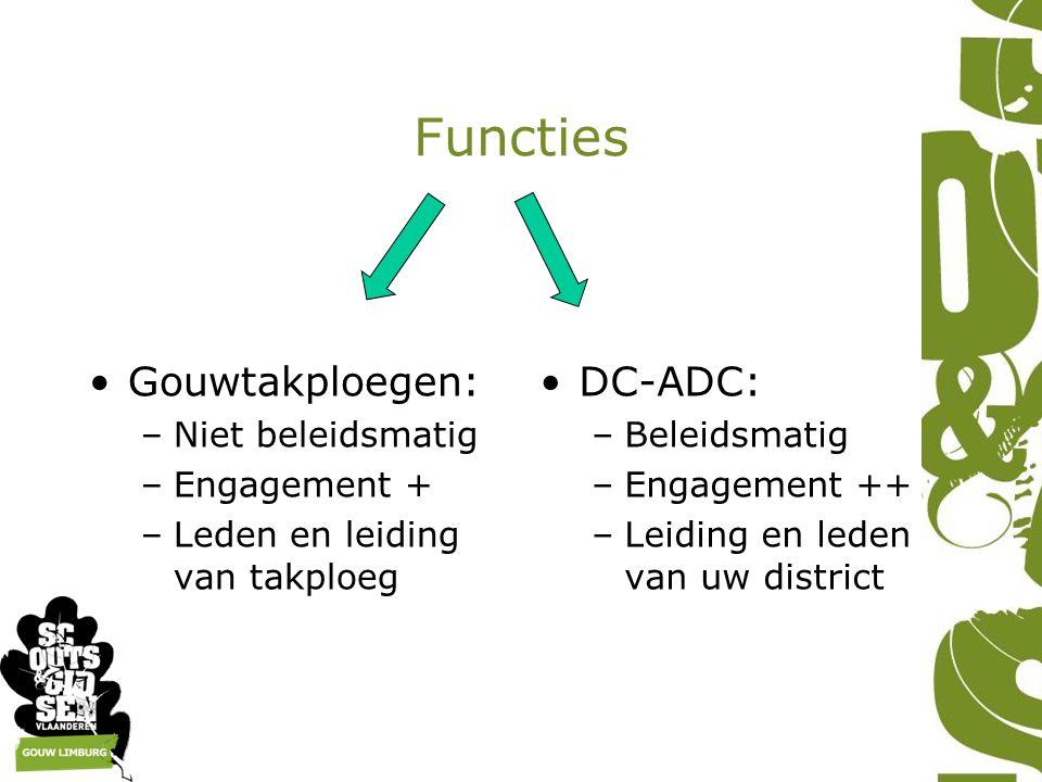 Functies Gouwtakploegen: –Niet beleidsmatig –Engagement + –Leden en leiding van takploeg DC-ADC: –Beleidsmatig –Engagement ++ –Leiding en leden van uw district