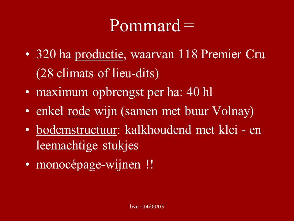 Pommard = 320 ha productie, waarvan 118 Premier Cru (28 climats of lieu-dits) maximum opbrengst per ha: 40 hl enkel rode wijn (samen met buur Volnay) bodemstructuur: kalkhoudend met klei - en leemachtige stukjes monocépage-wijnen !!
