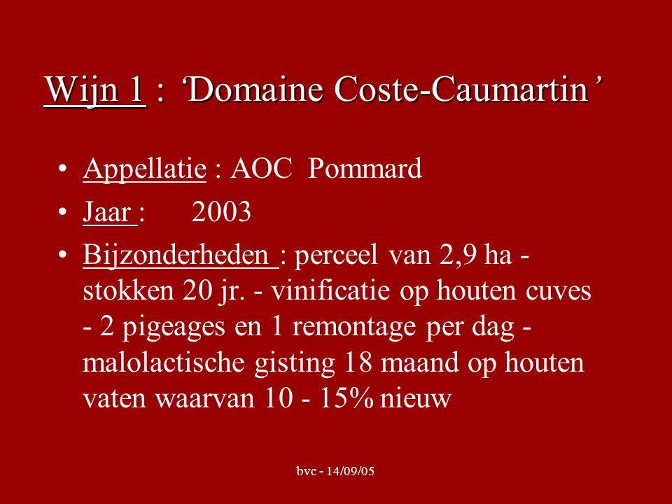 bvc - 14/09/05 Wijn 1 : 'Domaine Coste-Caumartin' Appellatie : AOC Pommard Jaar : 2003 Bijzonderheden : perceel van 2,9 ha - stokken 20 jr.