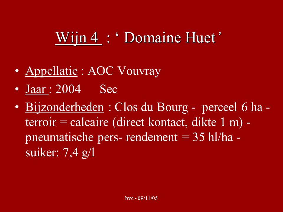bvc - 09/11/05 Wijn 5 : ' Domaine F.