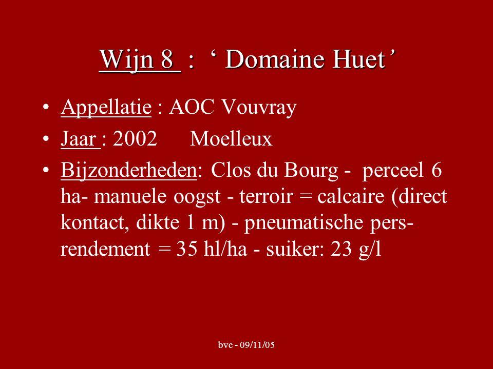 bvc - 09/11/05 De Prijzen ?.!.