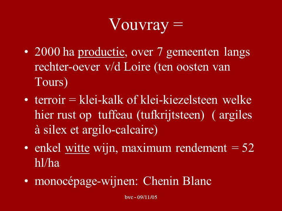 bvc - 09/11/05 Montlouis-sur-Loire = 350 ha productie, over 3 gemeenten langs linker-oever v/d Loire (ten zuidoosten van Tours) terroir = klei/zand - gronden met stukjes vuursteen (silex) en krijt enkel witte wijn, maximum rendement 52 hl/ha monocépage-wijnen: Chenin Blanc