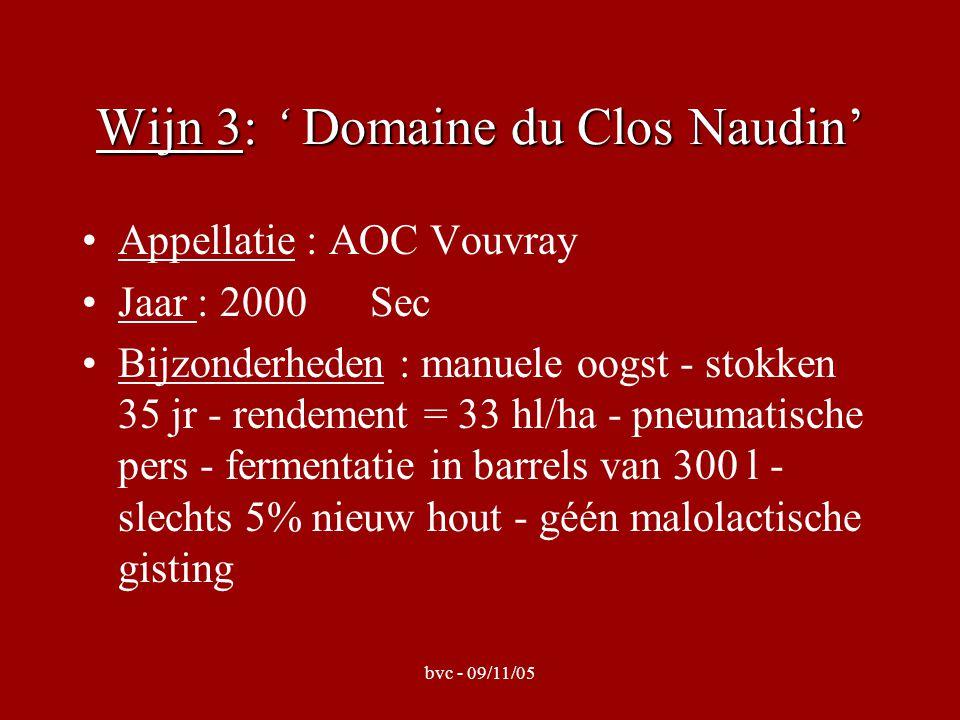 bvc - 09/11/05 Wijn 4 : ' Domaine Huet' Appellatie : AOC Vouvray Jaar : 2004 Sec Bijzonderheden : Clos du Bourg - perceel 6 ha - terroir = calcaire (direct kontact, dikte 1 m) - pneumatische pers- rendement = 35 hl/ha - suiker: 7,4 g/l